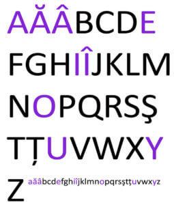 Romanian Alphabet
