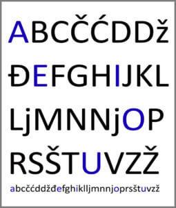 croatian alphabet