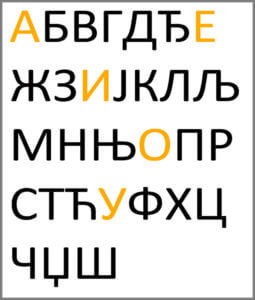 Serbian alphabet