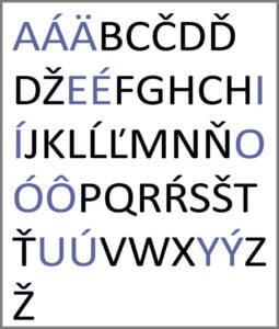 Slovak alphabet