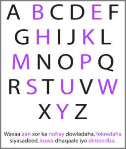 Somali alphabet