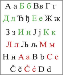 Bosnian alphabet