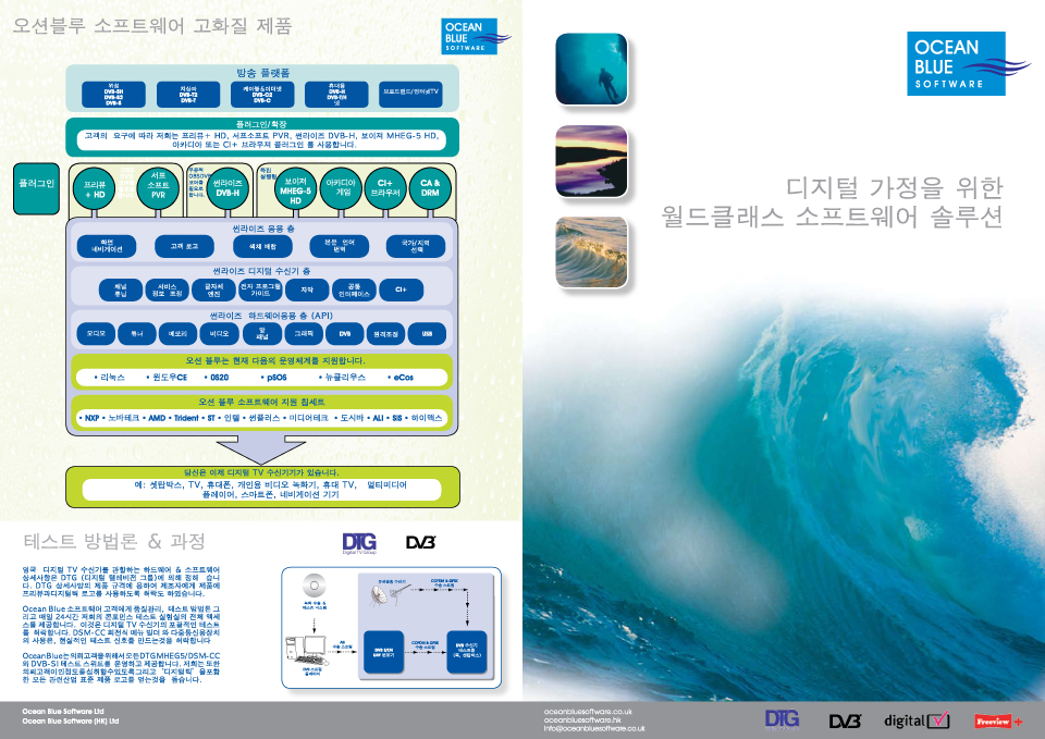 Engineering Translations Engineering Translation Engineering Translations